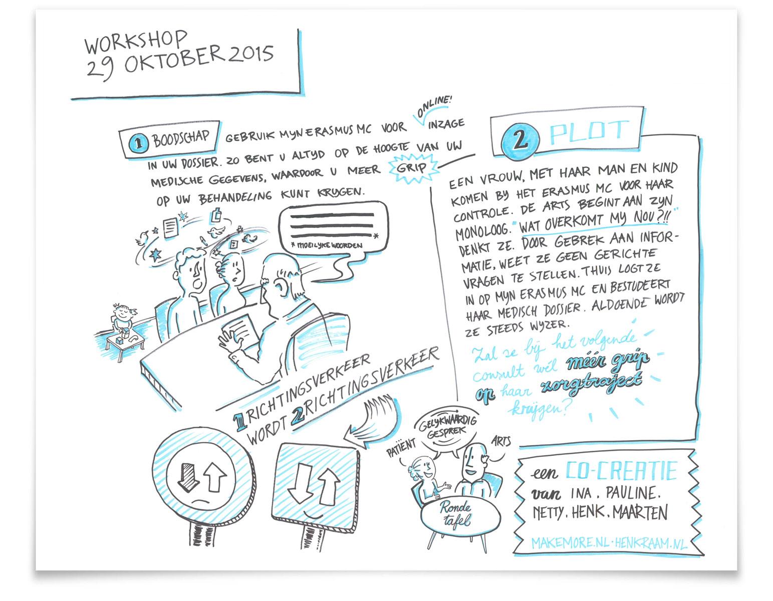 Idee-ontwikkeling_Mijn-Erasmus-MC_V2