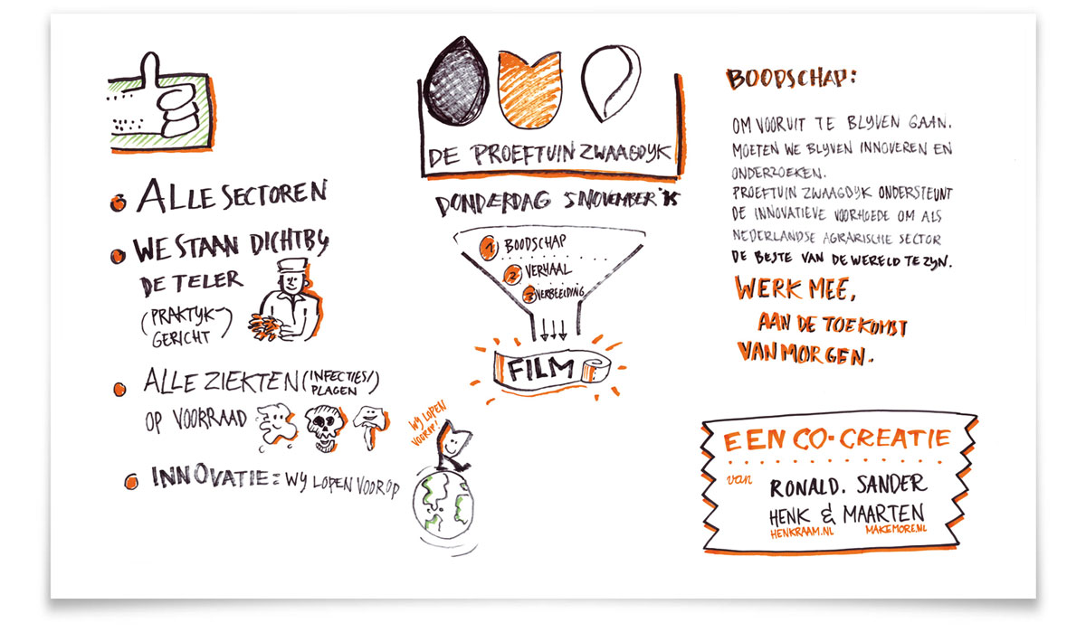 Idee-ontwikkeling_De-proeftuin
