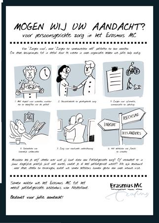 Erasmus-MC_infographic_schets_V2