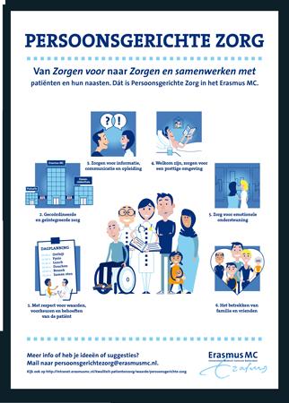 Erasmus-MC_infographic_uitwerking_2